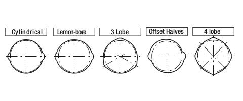 Bore Design Bearings