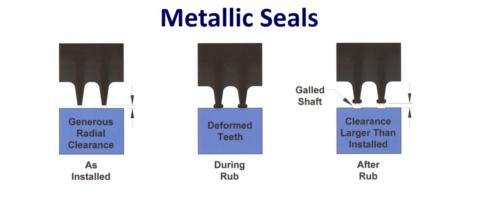 metallic seals for turbomachinery